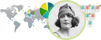 Ancestry Web Review
